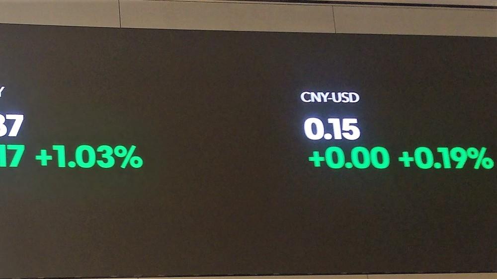 Bloomberg stocks